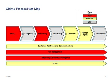 claims heat map