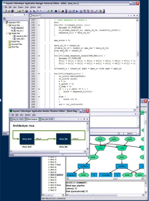 C-based FPGA design