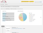 10 Job Search Tools For Recent Grads