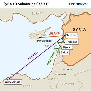 Syria's 3 Submarine Cables