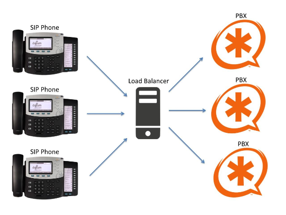 When is a PBX not a PBX?   Insight for the Connected Enterprise