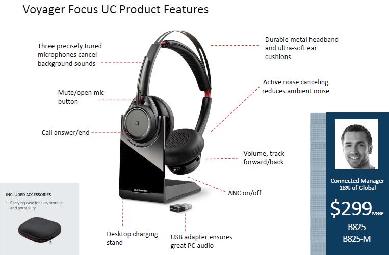 Advanced UC Headsets Arrive  812fb64ccae8b