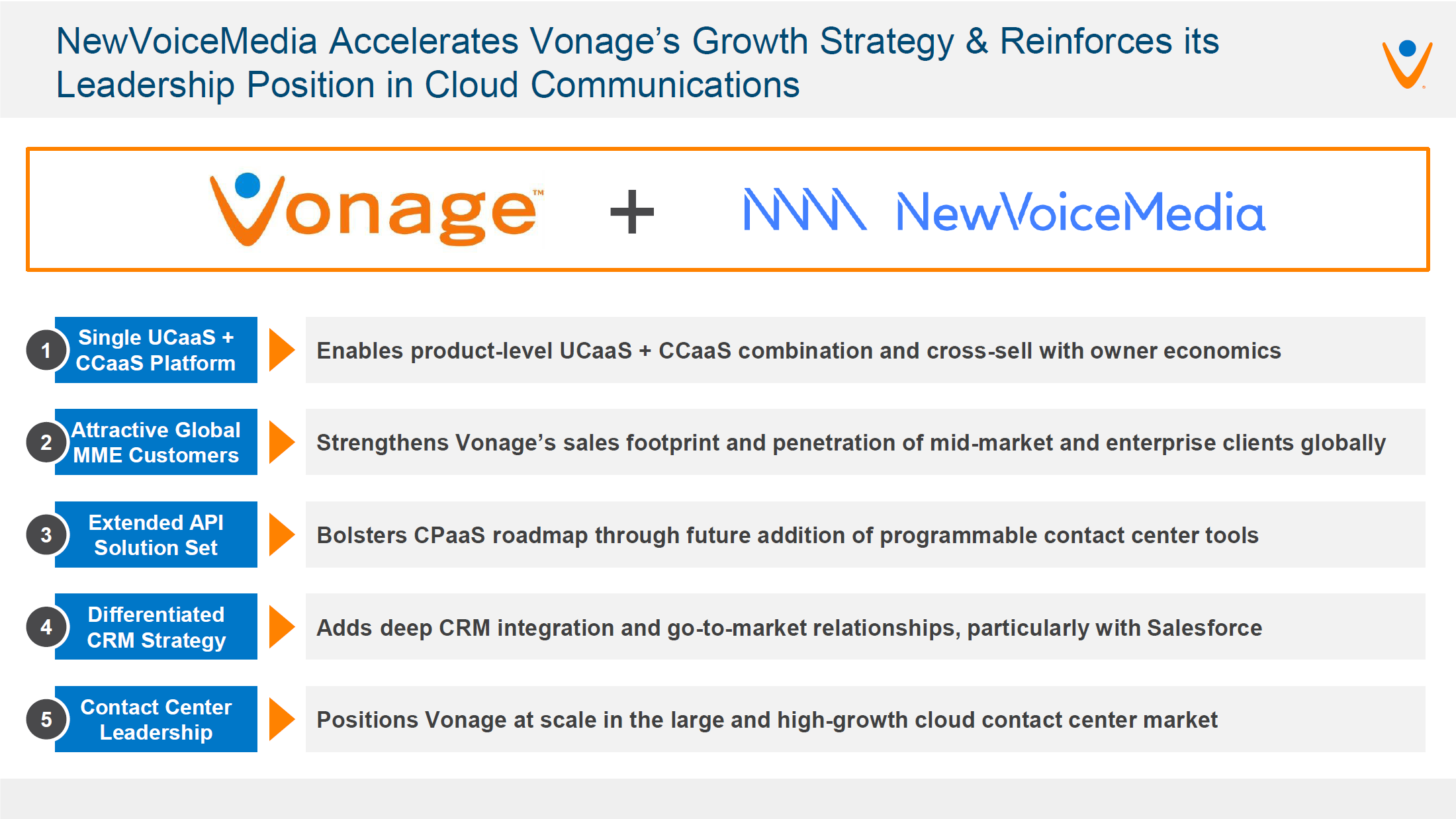 Vonage Grabs NewVoiceMedia in CCaaS Acquisition | Insight for the