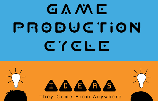 video game production ideas